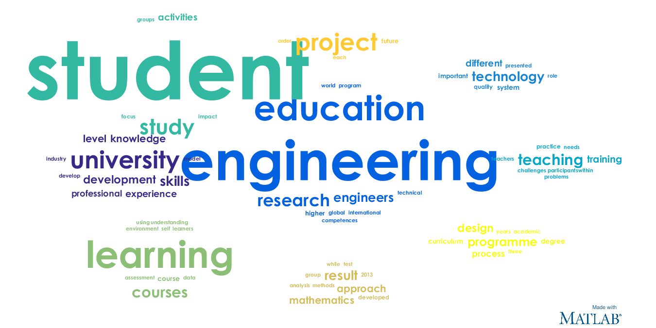 the importance of french education for engineers Most individuals would find it difficult to think of a life where civil engineers do not exist whether it is building roads, buildings, sewage systems, dams, bridges or airports, one would have to think of a civil engineer almost immediately.