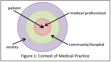 Why Are We Here? Comparing Medical And Engineering Ethics